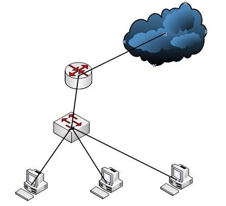 公司网速慢,不是网管的错,都是ADSL惹的获祸